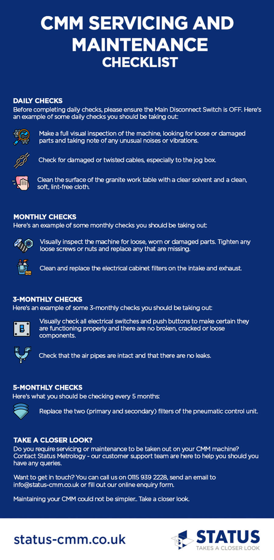 cmm maintenance checklist